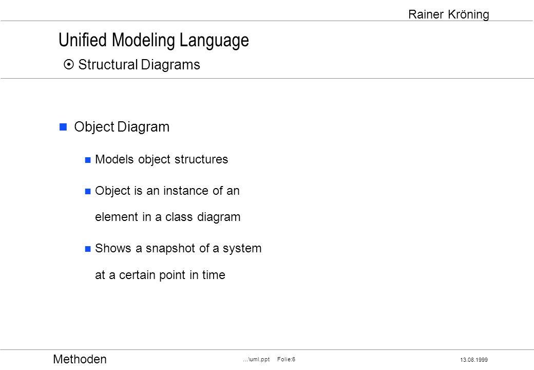 Methoden umlppt folie1 rainer krning unified modeling language 6 methoden ccuart Image collections
