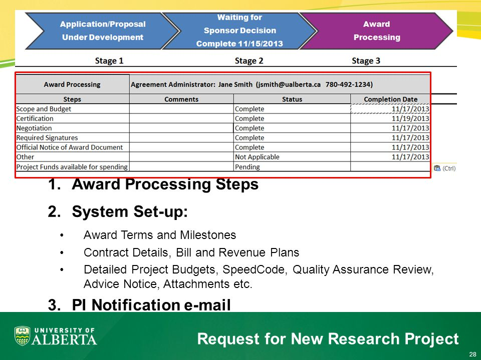 28 Request for New Research Project 1.Award Processing Steps 2.System Set-up: Award Terms and Milestones Contract Details, Bill and Revenue Plans Detailed Project Budgets, SpeedCode, Quality Assurance Review, Advice Notice, Attachments etc.