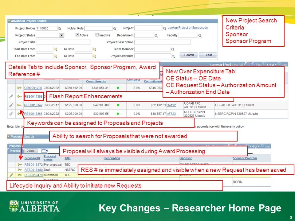 8 Key Changes – Researcher Home Page New Project Search Criteria: Sponsor Sponsor Program RES # is immediately assigned and visible when a new Request has been saved Details Tab to include Sponsor, Sponsor Program, Award Reference # Ability to search for Proposals that were not awarded Proposal will always be visible during Award Processing Flash Report Enhancements Keywords can be assigned to Proposals and Projects New Over Expenditure Tab: OE Status – OE Date OE Request Status – Authorization Amount – Authorization End Date Lifecycle Inquiry and Ability to initiate new Requests