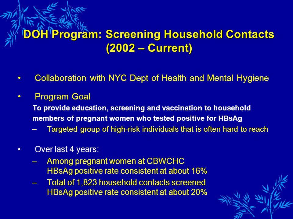 Hepatitis B Prevention For Asian Americans In New York City Charles