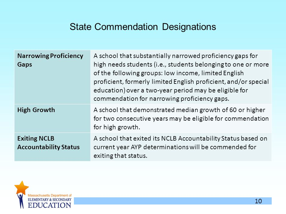 10 State Commendation Designations Narrowing Proficiency Gaps A school that substantially narrowed proficiency gaps for high needs students (i.e., students belonging to one or more of the following groups: low income, limited English proficient, formerly limited English proficient, and/or special education) over a two-year period may be eligible for commendation for narrowing proficiency gaps.