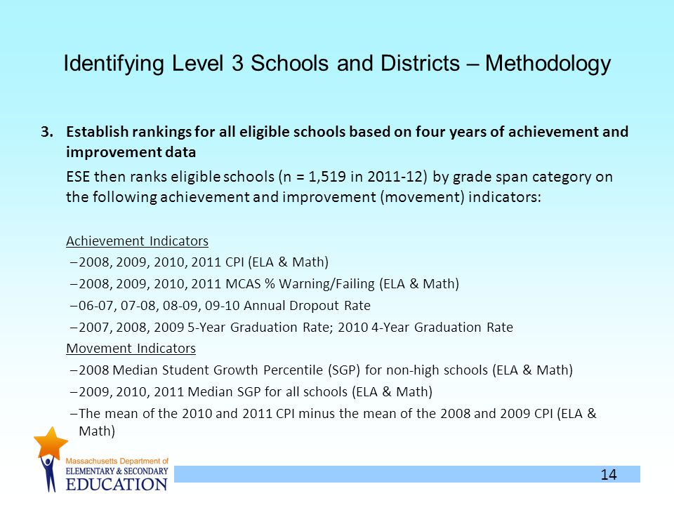 14 Identifying Level 3 Schools and Districts – Methodology 3.Establish rankings for all eligible schools based on four years of achievement and improvement data ESE then ranks eligible schools (n = 1,519 in ) by grade span category on the following achievement and improvement (movement) indicators: Achievement Indicators –2008, 2009, 2010, 2011 CPI (ELA & Math) –2008, 2009, 2010, 2011 MCAS % Warning/Failing (ELA & Math) –06-07, 07-08, 08-09, Annual Dropout Rate –2007, 2008, Year Graduation Rate; Year Graduation Rate Movement Indicators –2008 Median Student Growth Percentile (SGP) for non-high schools (ELA & Math) –2009, 2010, 2011 Median SGP for all schools (ELA & Math) –The mean of the 2010 and 2011 CPI minus the mean of the 2008 and 2009 CPI (ELA & Math)