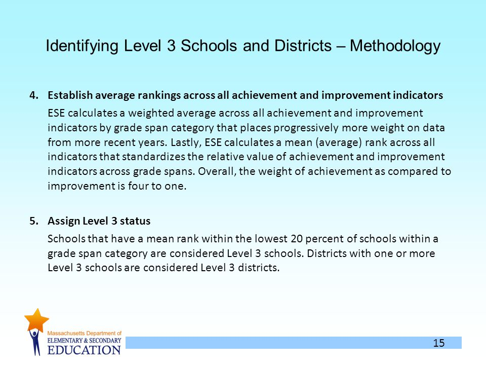 15 Identifying Level 3 Schools and Districts – Methodology 4.Establish average rankings across all achievement and improvement indicators ESE calculates a weighted average across all achievement and improvement indicators by grade span category that places progressively more weight on data from more recent years.