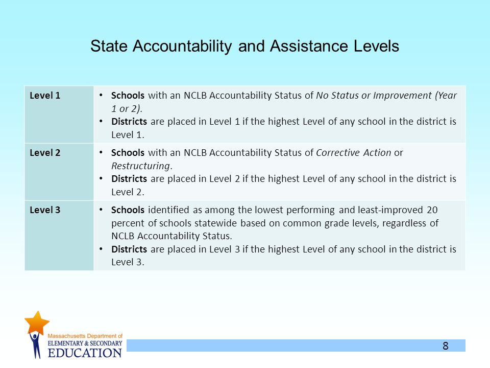 8 State Accountability and Assistance Levels Level 1 Schools with an NCLB Accountability Status of No Status or Improvement (Year 1 or 2).
