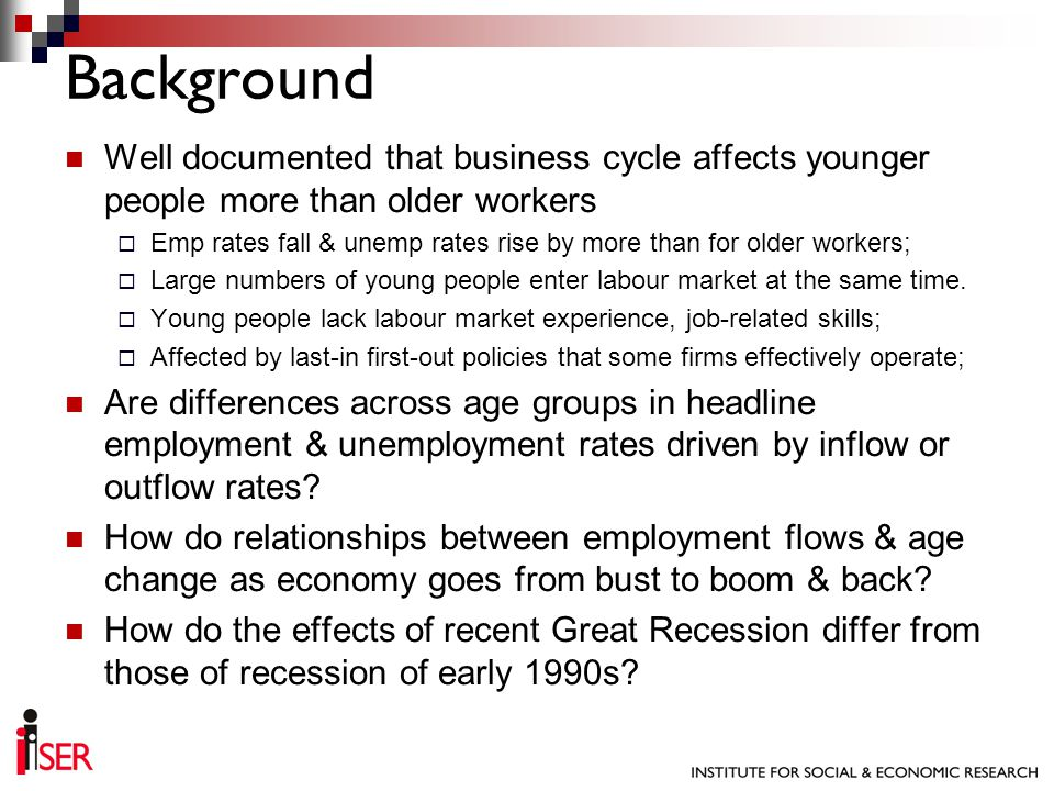 Well documented that business cycle affects younger people more than older workers Emp rates fall & unemp rates rise by more than for older workers; Large numbers of young people enter labour market at the same time.