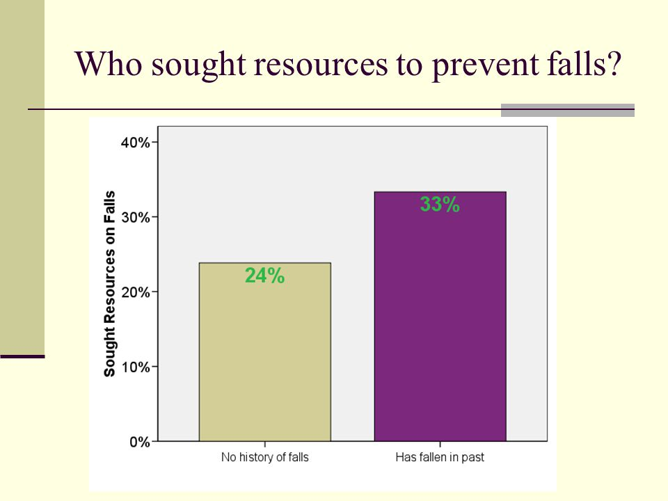 Who sought resources to prevent falls