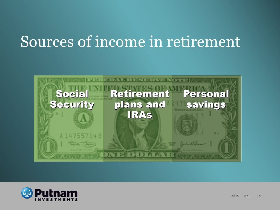 | /13 Sources of income in retirement Retirement plans and IRAs Social Security Personal savings