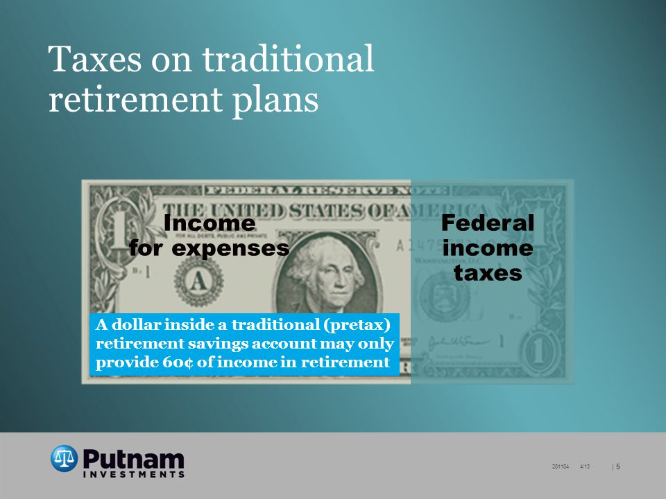 | /13 Taxes on traditional retirement plans A dollar inside a traditional (pretax) retirement savings account may only provide 60¢ of income in retirement Income for expenses Federal income taxes