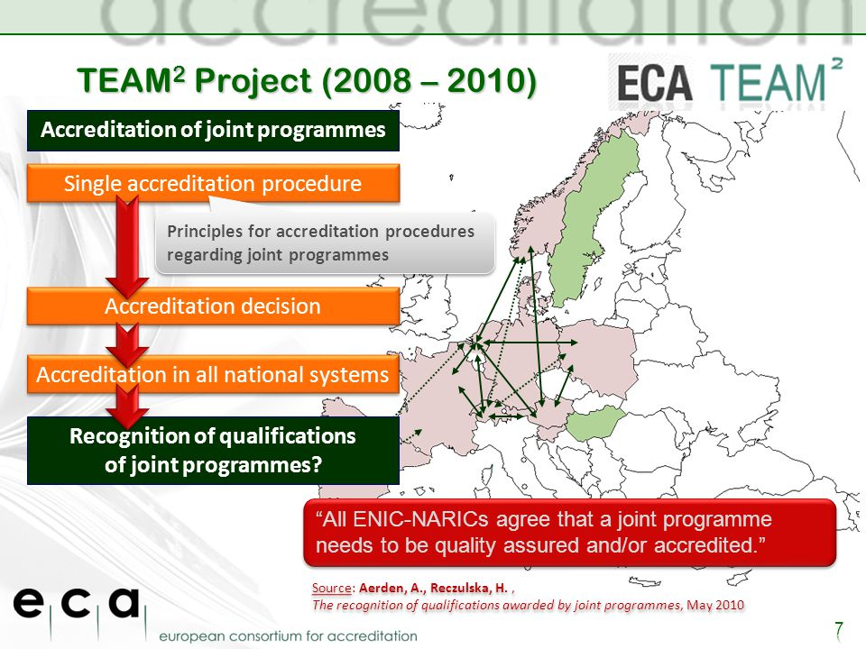 TEAM 2 Project (2008 – 2010) Accreditation of joint programmes Single accreditation procedure Accreditation decision Accreditation in all national systems Principles for accreditation procedures regarding joint programmes Recognition of qualifications of joint programmes.
