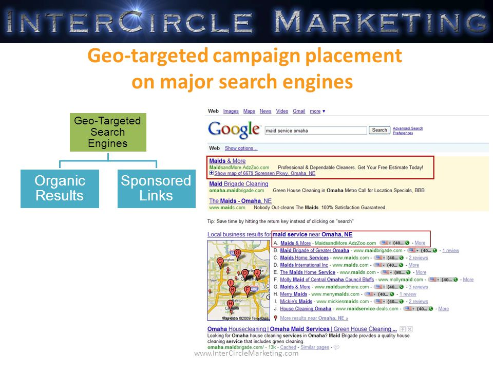 Geo-Targeted Search Engines Sponsored Links Organic Results Geo-targeted campaign placement on major search engines