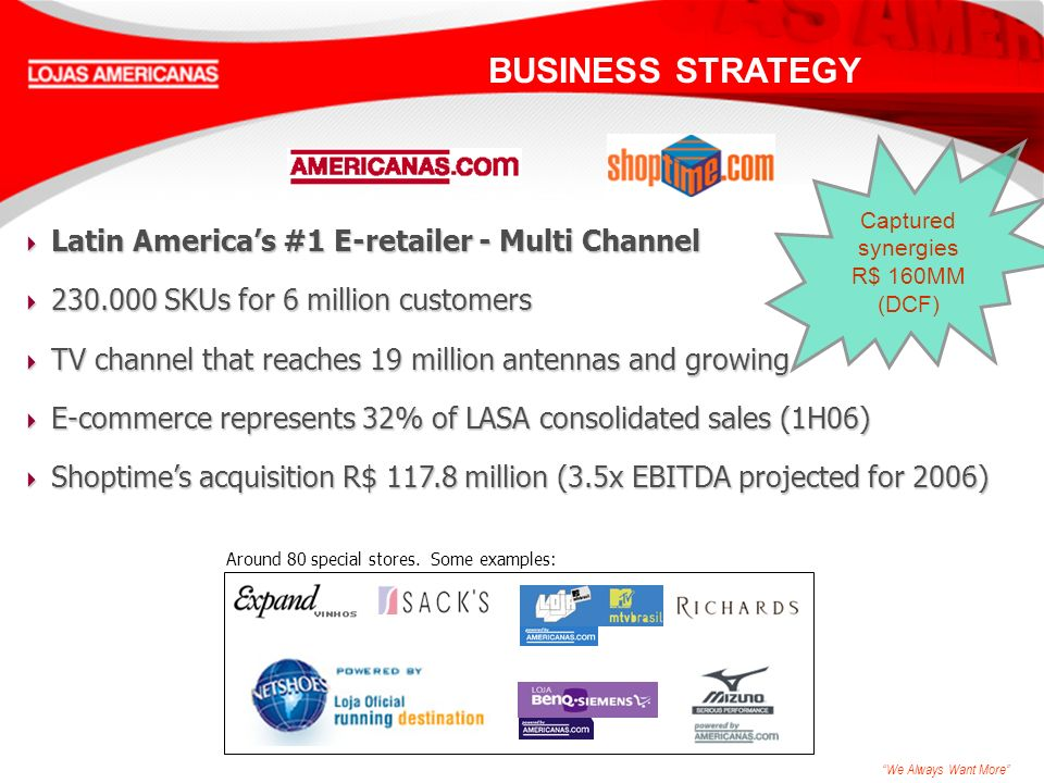 We Always Want More Latin Americas #1 E-retailer - Multi Channel Latin Americas #1 E-retailer - Multi Channel 230.000 SKUs for 6 million customers 230.000 SKUs for 6 million customers TV channel that reaches 19 million antennas and growing TV channel that reaches 19 million antennas and growing E-commerce represents 32% of LASA consolidated sales (1H06) E-commerce represents 32% of LASA consolidated sales (1H06) Shoptimes acquisition R$ 117.8 million (3.5x EBITDA projected for 2006) Shoptimes acquisition R$ 117.8 million (3.5x EBITDA projected for 2006) BUSINESS STRATEGY Captured synergies R$ 160MM (DCF) Around 80 special stores.