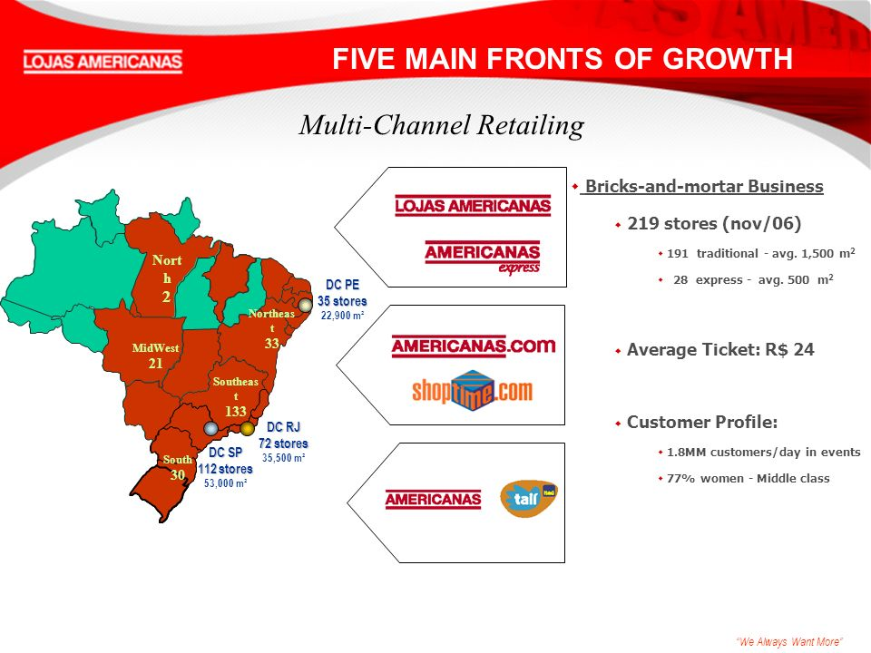 We Always Want More Multi-Channel Retailing w Bricks-and-mortar Business w 219 stores (nov/06) w 191 traditional - avg.
