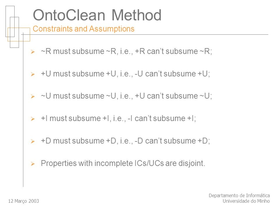 12 Março 2003 Departamento de Informática Universidade do Minho OntoClean Method Constraints and Assumptions ~R must subsume ~R, i.e., +R cant subsume ~R; +U must subsume +U, i.e., -U cant subsume +U; ~U must subsume ~U, i.e., +U cant subsume ~U; +I must subsume +I, i.e., -I cant subsume +I; +D must subsume +D, i.e., -D cant subsume +D; Properties with incomplete ICs/UCs are disjoint.
