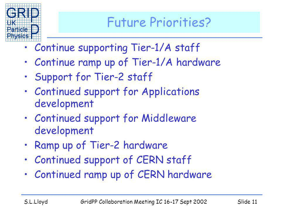 S.L.LloydGridPP Collaboration Meeting IC 16-17 Sept 2002Slide 11 Future Priorities.