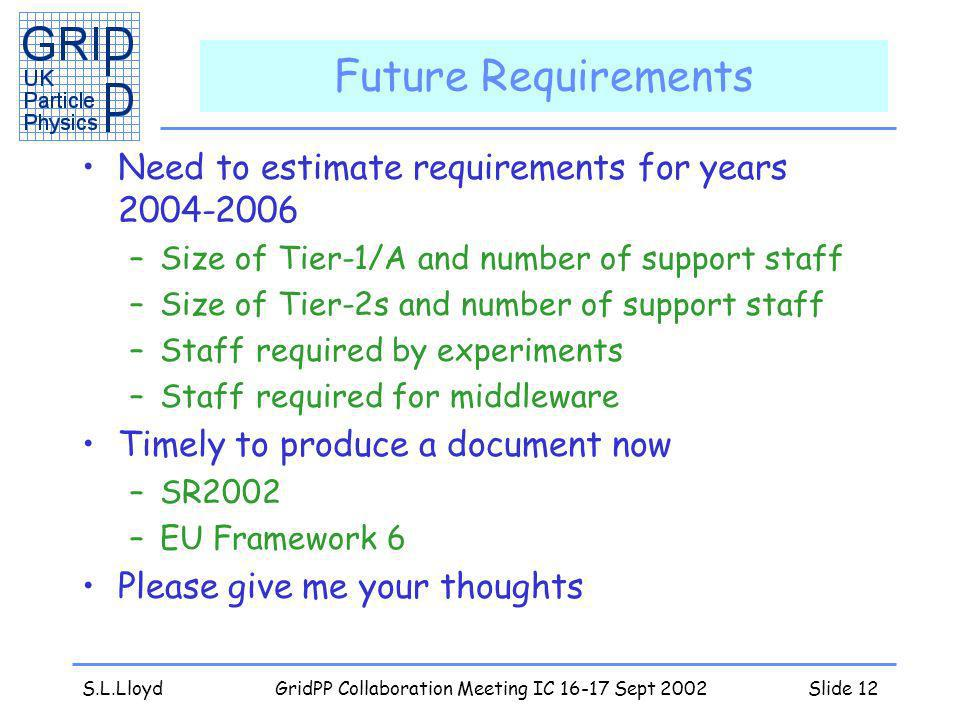 S.L.LloydGridPP Collaboration Meeting IC 16-17 Sept 2002Slide 12 Future Requirements Need to estimate requirements for years 2004-2006 –Size of Tier-1/A and number of support staff –Size of Tier-2s and number of support staff –Staff required by experiments –Staff required for middleware Timely to produce a document now –SR2002 –EU Framework 6 Please give me your thoughts