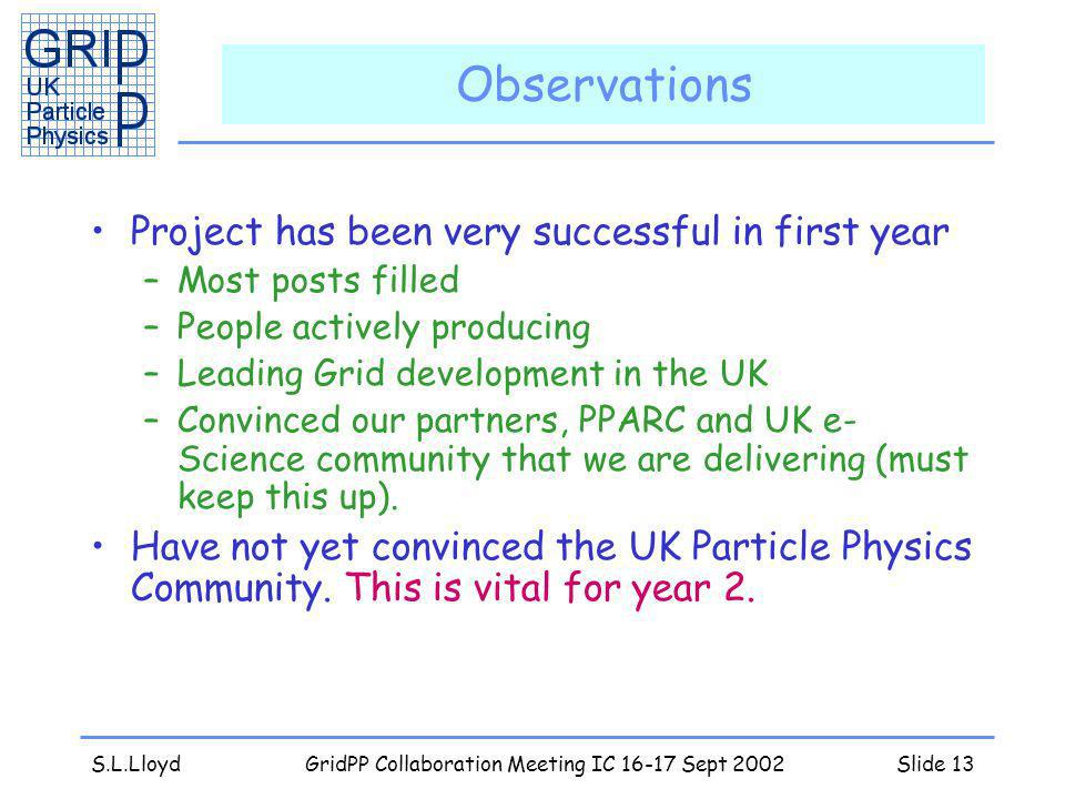 S.L.LloydGridPP Collaboration Meeting IC 16-17 Sept 2002Slide 13 Observations Project has been very successful in first year –Most posts filled –People actively producing –Leading Grid development in the UK –Convinced our partners, PPARC and UK e- Science community that we are delivering (must keep this up).