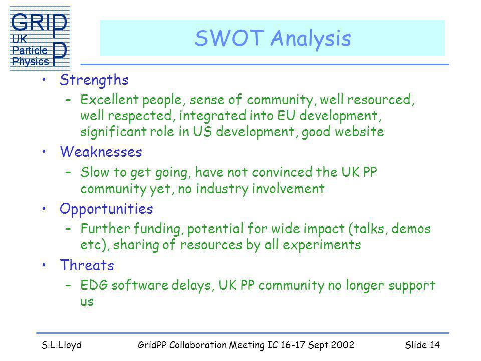 S.L.LloydGridPP Collaboration Meeting IC 16-17 Sept 2002Slide 14 SWOT Analysis Strengths –Excellent people, sense of community, well resourced, well respected, integrated into EU development, significant role in US development, good website Weaknesses –Slow to get going, have not convinced the UK PP community yet, no industry involvement Opportunities –Further funding, potential for wide impact (talks, demos etc), sharing of resources by all experiments Threats –EDG software delays, UK PP community no longer support us