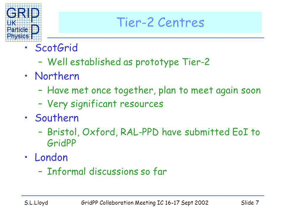 S.L.LloydGridPP Collaboration Meeting IC 16-17 Sept 2002Slide 7 Tier-2 Centres ScotGrid –Well established as prototype Tier-2 Northern –Have met once together, plan to meet again soon –Very significant resources Southern –Bristol, Oxford, RAL-PPD have submitted EoI to GridPP London –Informal discussions so far