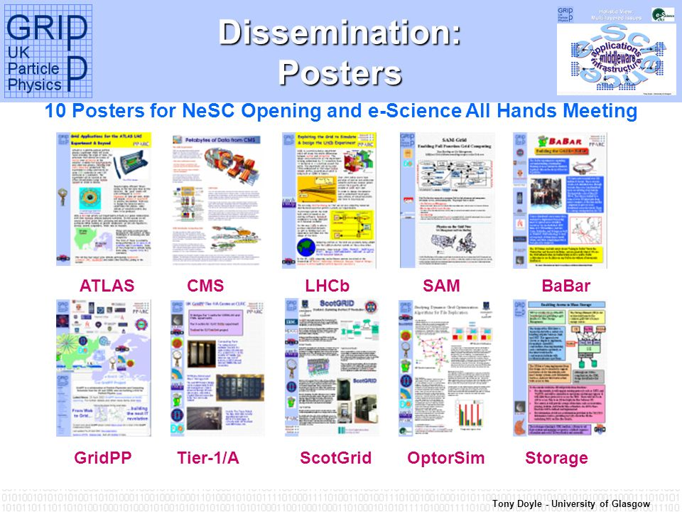 Tony Doyle - University of Glasgow Dissemination: Posters ATLASSAM OptorSimGridPPTier-1/AScotGrid BaBarLHCbCMS Storage 10 Posters for NeSC Opening and e-Science All Hands Meeting