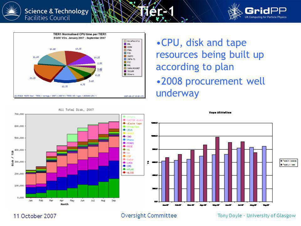 Tony Doyle - University of Glasgow Oversight Committee 11 October 2007 Tier-1 CPU, disk and tape resources being built up according to plan 2008 procurement well underway