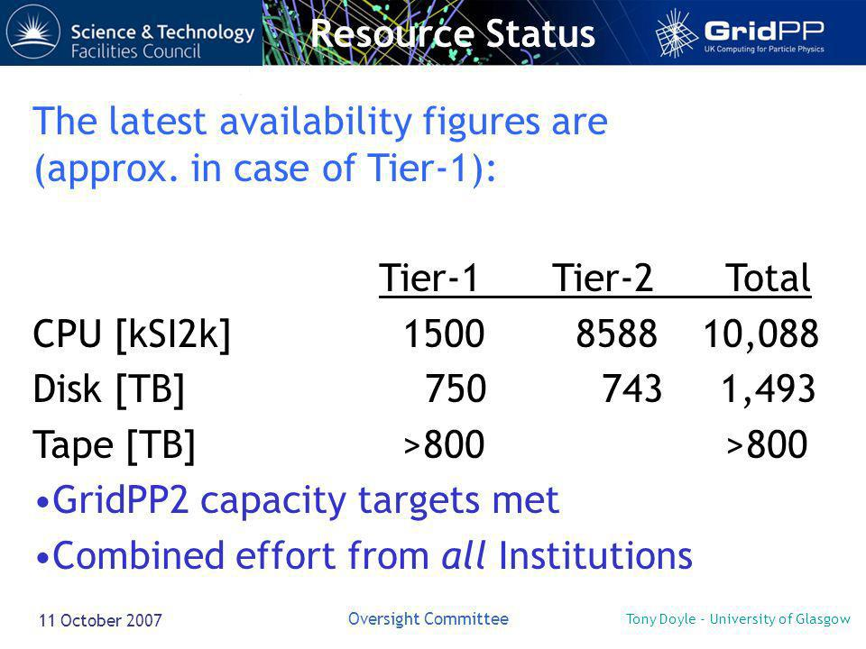 Tony Doyle - University of Glasgow Oversight Committee 11 October 2007 Resource Status The latest availability figures are (approx.