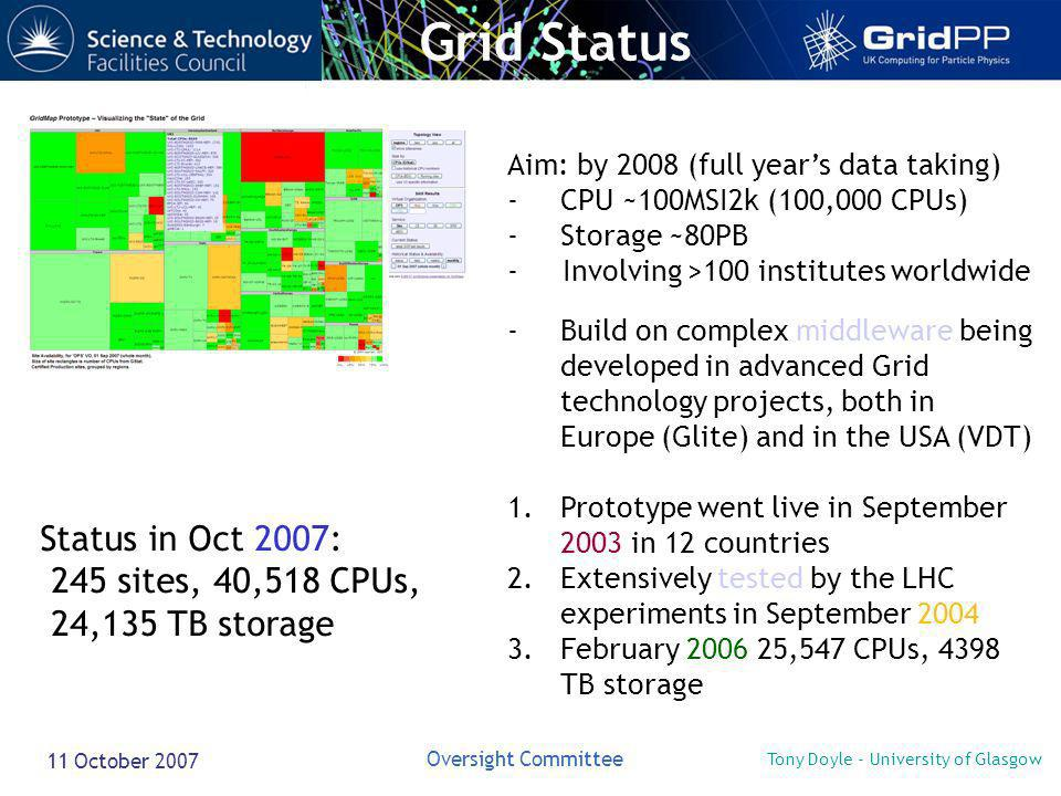 Tony Doyle - University of Glasgow Oversight Committee 11 October 2007 Aim: by 2008 (full years data taking) -CPU ~100MSI2k (100,000 CPUs) -Storage ~80PB - Involving >100 institutes worldwide -Build on complex middleware being developed in advanced Grid technology projects, both in Europe (Glite) and in the USA (VDT) 1.Prototype went live in September 2003 in 12 countries 2.Extensively tested by the LHC experiments in September 2004 3.February 2006 25,547 CPUs, 4398 TB storage Status in Oct 2007: 245 sites, 40,518 CPUs, 24,135 TB storage Grid Status