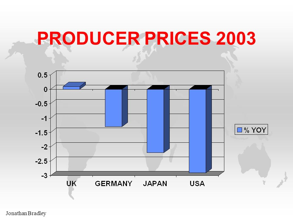 Jonathan Bradley PRODUCER PRICES 2003