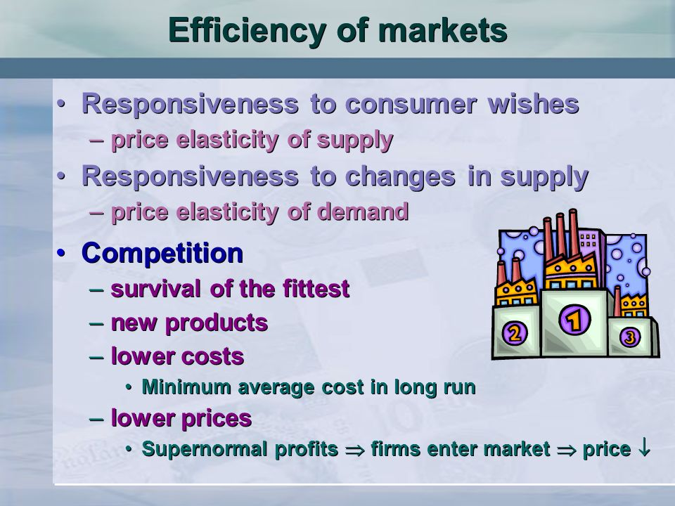Efficiency of markets Responsiveness to consumer wishes –price elasticity of supply Responsiveness to changes in supply –price elasticity of demand Responsiveness to consumer wishes –price elasticity of supply Responsiveness to changes in supply –price elasticity of demand Competition –survival of the fittest –new products –lower costs Minimum average cost in long run –lower prices Supernormal profits firms enter market price Competition –survival of the fittest –new products –lower costs Minimum average cost in long run –lower prices Supernormal profits firms enter market price