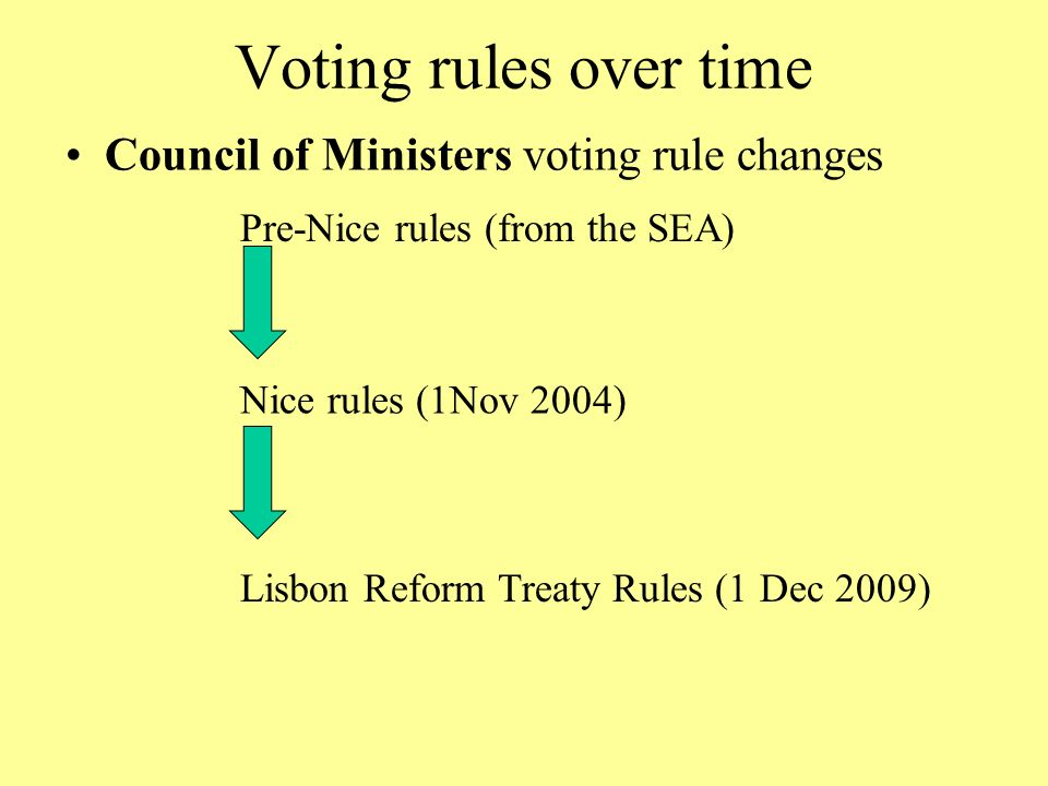 Voting rules over time Council of Ministers voting rule changes Lisbon Reform Treaty Rules (1 Dec 2009) Pre-Nice rules (from the SEA) Nice rules (1Nov 2004)