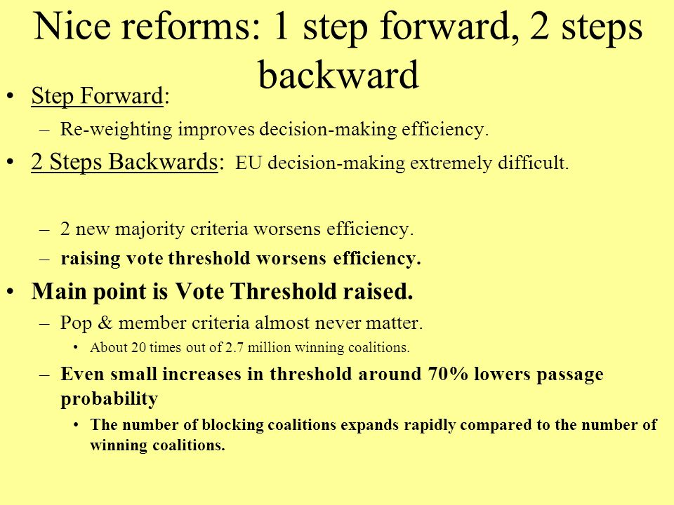 Nice reforms: 1 step forward, 2 steps backward Step Forward: –Re-weighting improves decision-making efficiency.