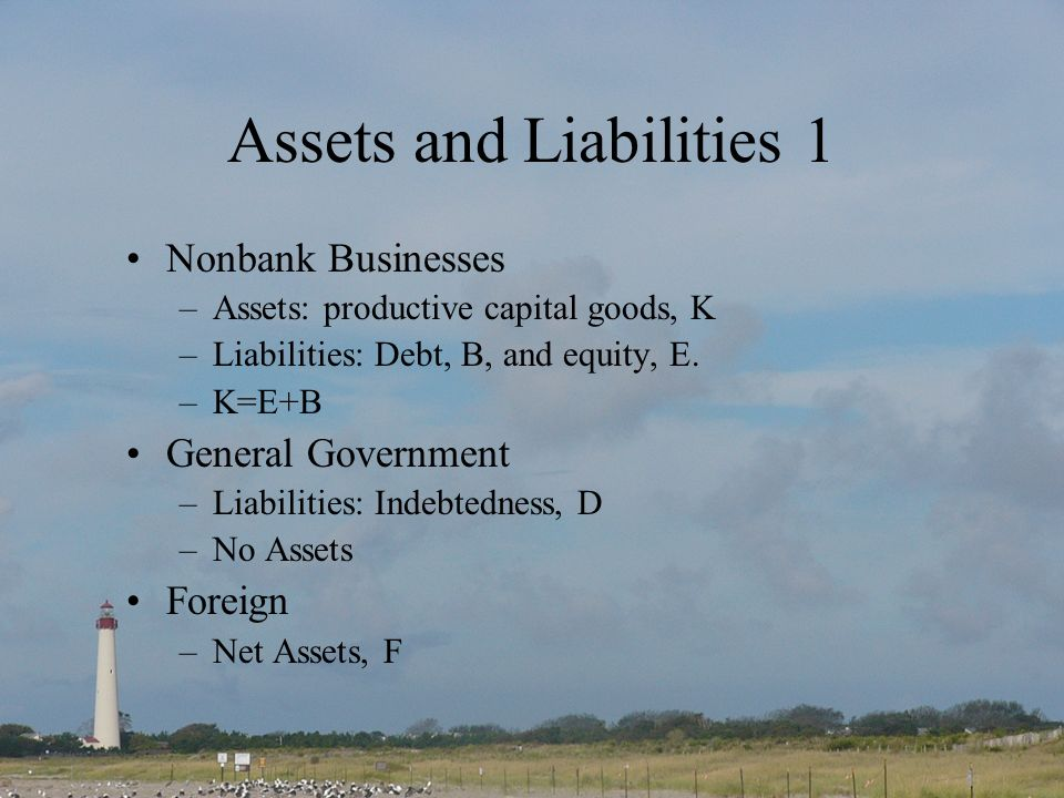 Assets and Liabilities 1 Nonbank Businesses –Assets: productive capital goods, K –Liabilities: Debt, B, and equity, E.