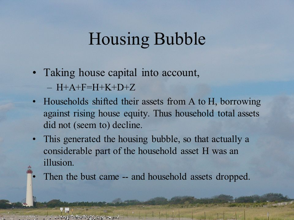 Housing Bubble Taking house capital into account, –H+A+F=H+K+D+Z Households shifted their assets from A to H, borrowing against rising house equity.