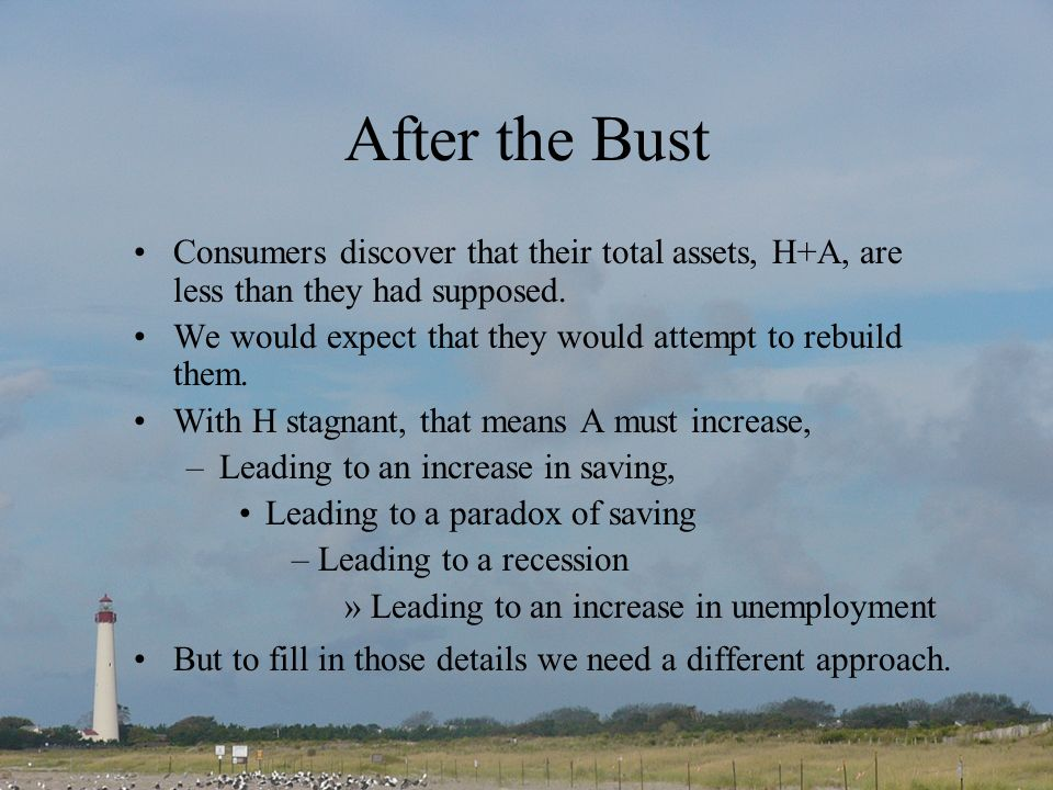 After the Bust Consumers discover that their total assets, H+A, are less than they had supposed.
