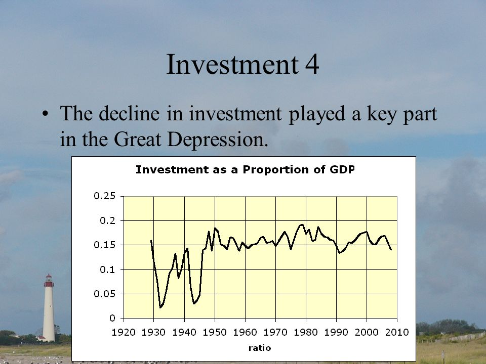 Investment 4 The decline in investment played a key part in the Great Depression.