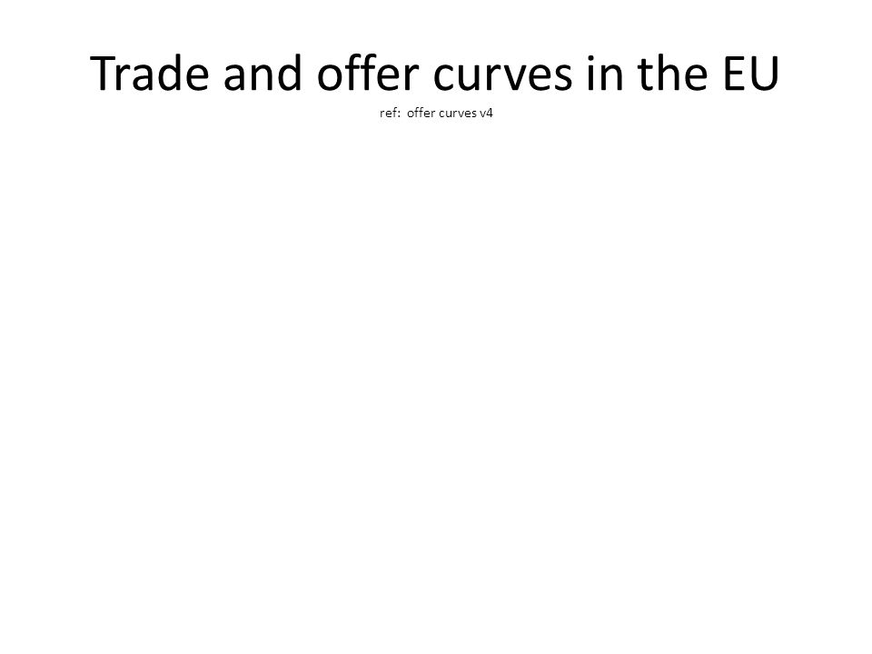 Trade and offer curves in the EU ref: offer curves v4