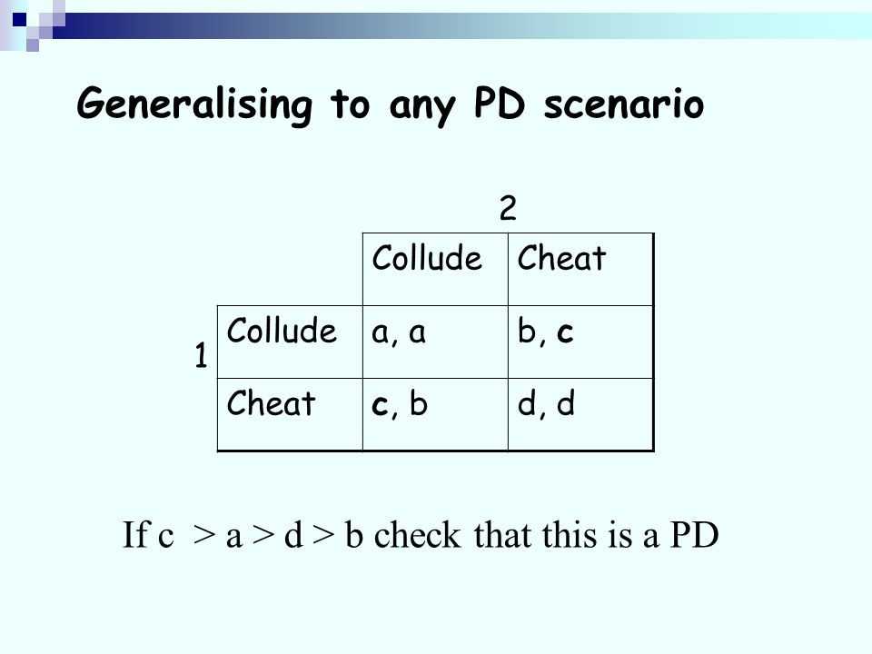 Generalising to any PD scenario 2 1 ColludeCheat Colludea, ab, c Cheatc, bd, d If c > a > d > b check that this is a PD