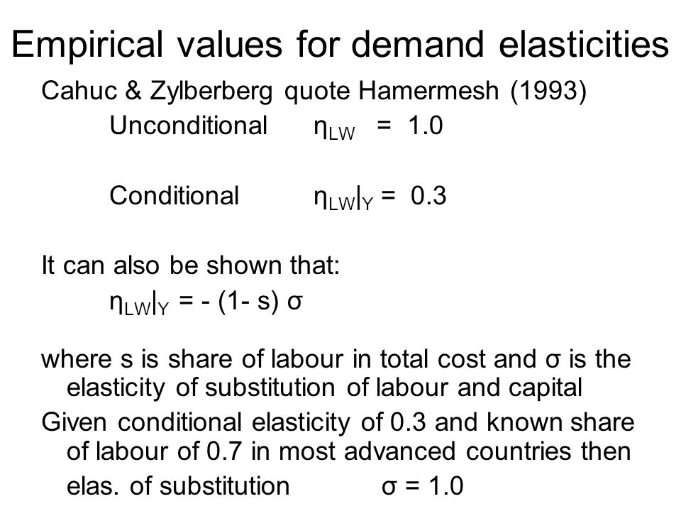Empirical values for demand elasticities Cahuc & Zylberberg quote Hamermesh (1993) Unconditional η LW = 1.0 Conditional η LW | Y = 0.3 It can also be shown that: η LW | Y = - (1- s) σ where s is share of labour in total cost and σ is the elasticity of substitution of labour and capital Given conditional elasticity of 0.3 and known share of labour of 0.7 in most advanced countries then elas.