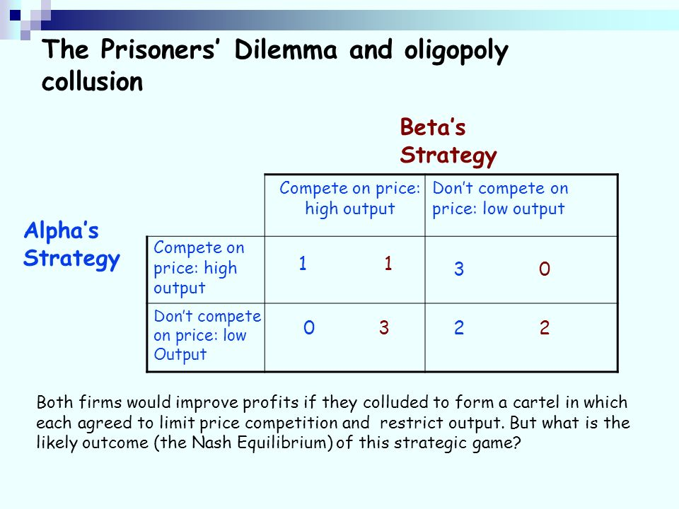 Alphas Strategy Betas Strategy Compete on price: high output Dont compete on price: low output Compete on price: high output Dont compete on price: low Output The Prisoners Dilemma and oligopoly collusion 1 0 32 1 3 02 Both firms would improve profits if they colluded to form a cartel in which each agreed to limit price competition and restrict output.