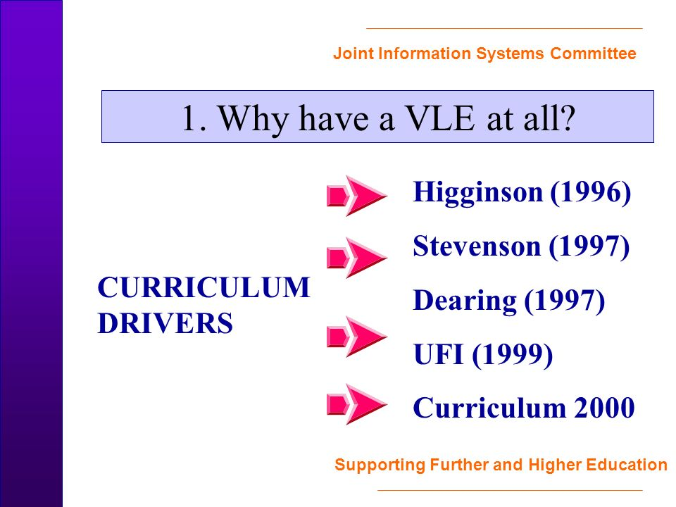 Joint Information Systems Committee Supporting Further and Higher Education Higginson (1996) Stevenson (1997) Dearing (1997) UFI (1999) Curriculum 2000 1.
