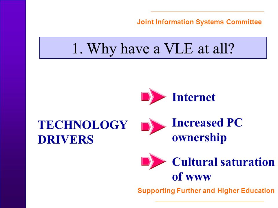 Joint Information Systems Committee Supporting Further and Higher Education Cultural saturation of www Increased PC ownership Internet 1.