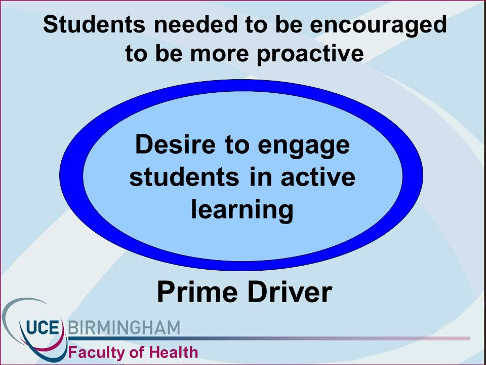 Desire to engage students in active learning Prime Driver Students needed to be encouraged to be more proactive Faculty of Health