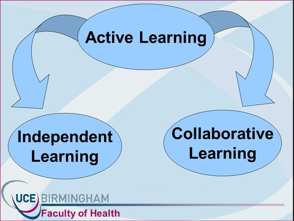 Active Learning Independent Learning Collaborative Learning Faculty of Health
