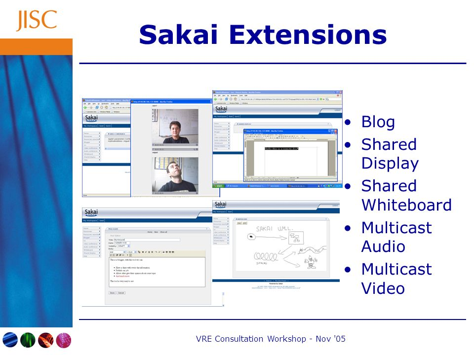 VRE Consultation Workshop - Nov 05 Blog Shared Display Shared Whiteboard Multicast Audio Multicast Video Sakai Extensions