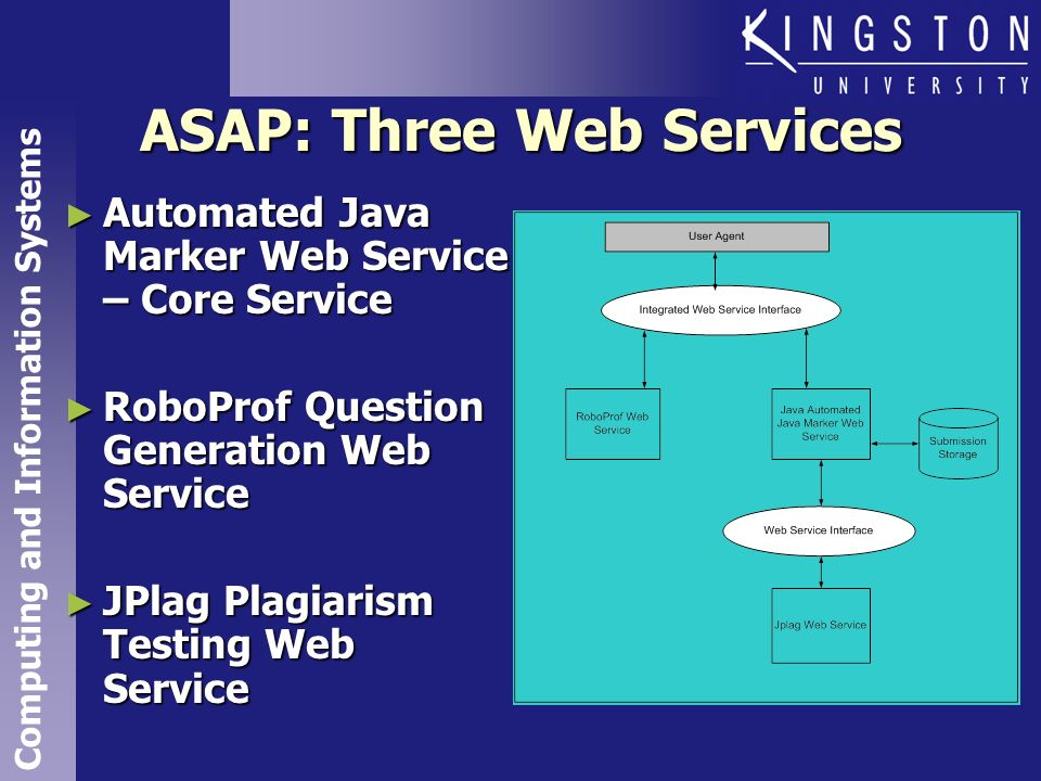 Computing and Information Systems ASAP: Three Web Services Automated Java Marker Web Service – Core Service Automated Java Marker Web Service – Core Service RoboProf Question Generation Web Service RoboProf Question Generation Web Service JPlag Plagiarism Testing Web Service JPlag Plagiarism Testing Web Service