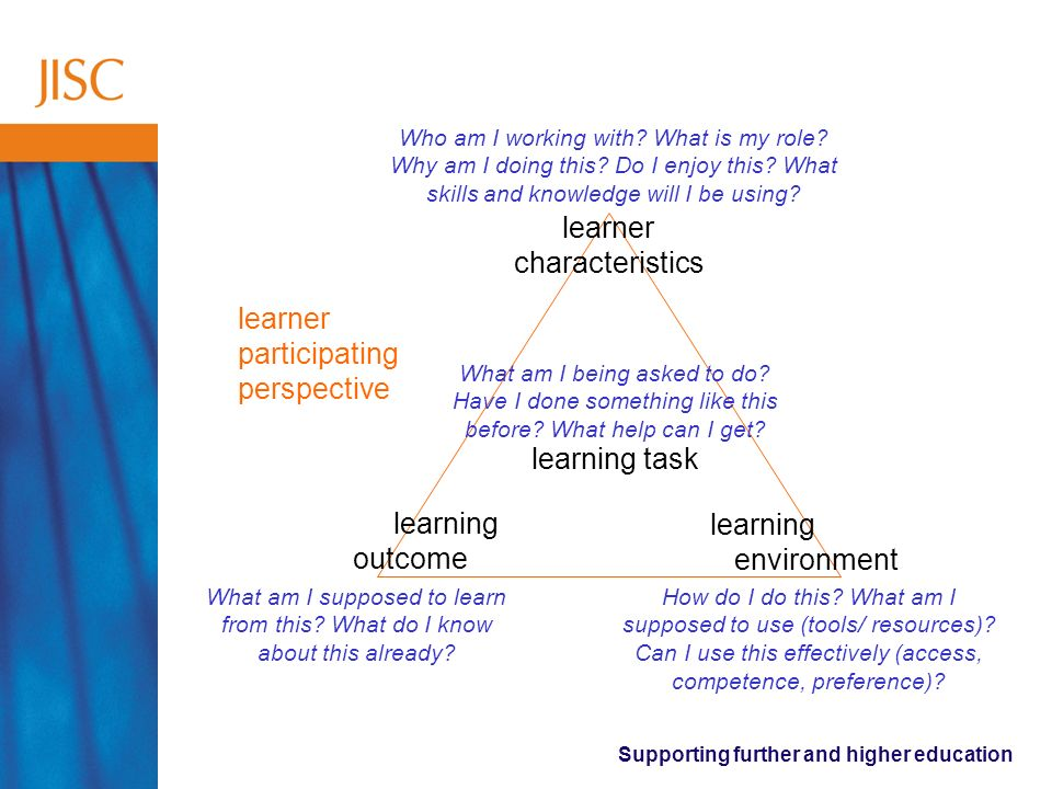 Supporting further and higher education learner characteristics learning outcome learning environment learning task learner participating perspective How do I do this.
