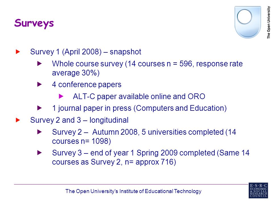 The Open University s Institute of Educational Technology Surveys Survey 1 (April 2008) – snapshot Whole course survey (14 courses n = 596, response rate average 30%) 4 conference papers ALT-C paper available online and ORO 1 journal paper in press (Computers and Education) Survey 2 and 3 – longitudinal Survey 2 – Autumn 2008, 5 universities completed (14 courses n= 1098) Survey 3 – end of year 1 Spring 2009 completed (Same 14 courses as Survey 2, n= approx 716)