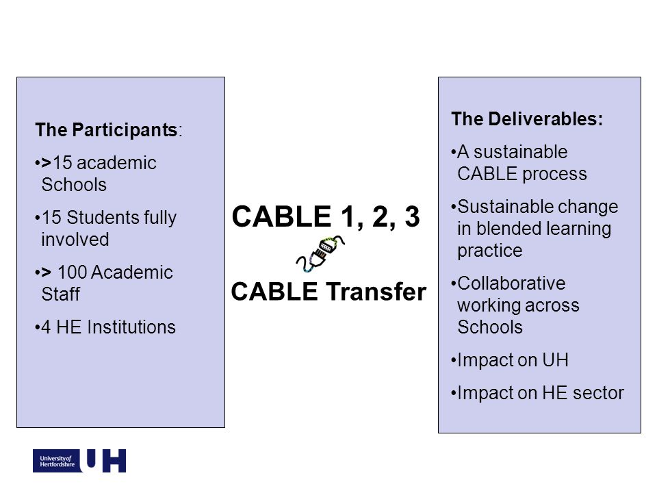 The Deliverables: A sustainable CABLE process Sustainable change in blended learning practice Collaborative working across Schools Impact on UH Impact on HE sector The Participants: >15 academic Schools 15 Students fully involved > 100 Academic Staff 4 HE Institutions CABLE 1, 2, 3 CABLE Transfer