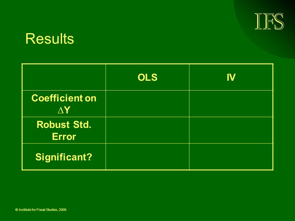© Institute for Fiscal Studies, 2005 Results OLSIV Coefficient on Y Robust Std. Error Significant