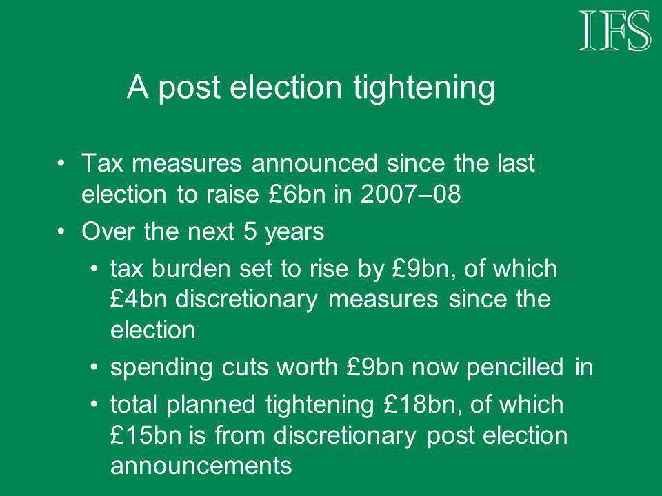 A post election tightening Tax measures announced since the last election to raise £6bn in 2007–08 Over the next 5 years tax burden set to rise by £9bn, of which £4bn discretionary measures since the election spending cuts worth £9bn now pencilled in total planned tightening £18bn, of which £15bn is from discretionary post election announcements