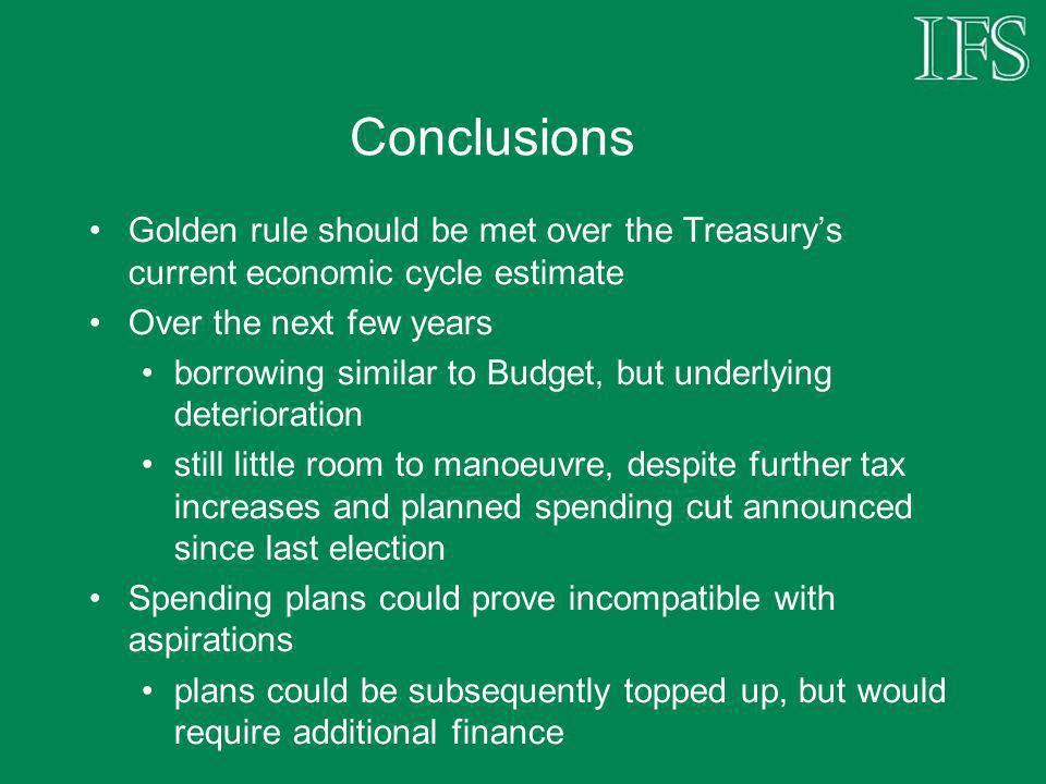 Conclusions Golden rule should be met over the Treasurys current economic cycle estimate Over the next few years borrowing similar to Budget, but underlying deterioration still little room to manoeuvre, despite further tax increases and planned spending cut announced since last election Spending plans could prove incompatible with aspirations plans could be subsequently topped up, but would require additional finance